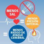 Hoy es el Día mundial de la Hipertensión Arterial