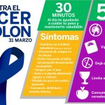 Semana del cancer colorrectal