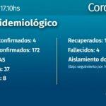 4 nuevos casos de CoVid 19 en Misiones