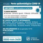 7 casos nuevos de CoVid 19 en Misiones