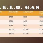 CELO GAS: Actualización de los precios de la venta de garrafas