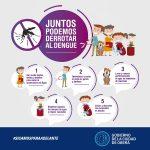 Juntos prevenimos el Dengue