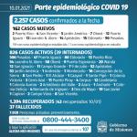162 casos nuevos de CoVid 19 en Misiones, 7 son de Oberá