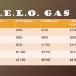 Precios actualizados CELO Gas