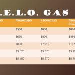 CELO GAS informa nuevos precios
