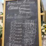 Números ganadores del 1er sorteo estímulo del Bono San Antonio