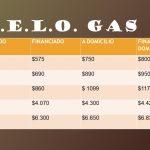 Nuevos precios CELO Gas