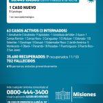 1 caso nuevo de CoVid 19 en Misiones