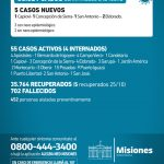 5 casos nuevos de CoVid 19 en Misiones