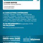 4 casos nuevos de CoVid 19 en Misiones