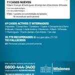 11 casos nuevos de CoVid 19 en Misiones, 1 es de Oberá