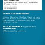 10 casos nuevos de CoVid 19 en Misiones
